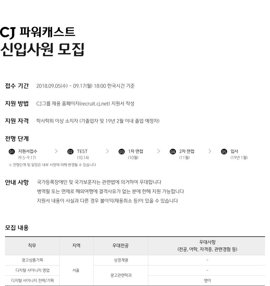 CJ 파워캐스트 신입사원 모집