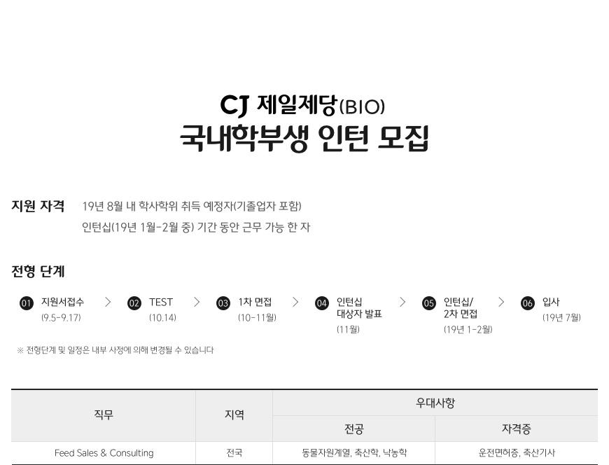 CJ 제일제당(BIO) 국내학생부 인턴 모집