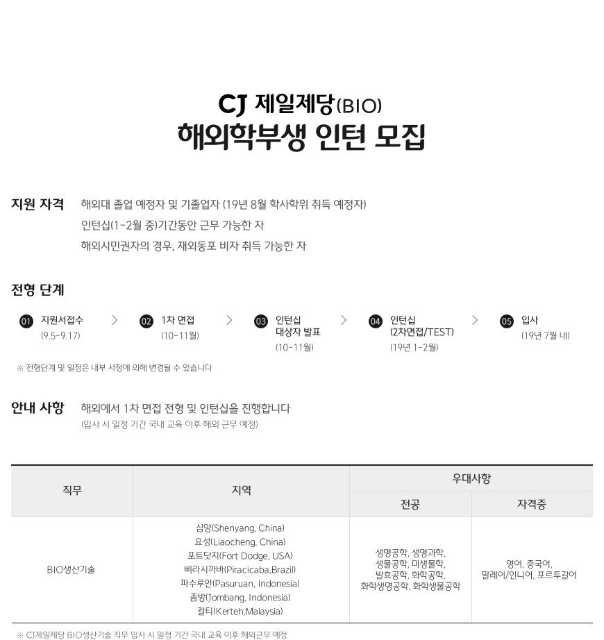 CJ 제일제당(BIO) 해외학생부 인턴 모집