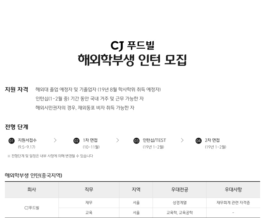 CJ CJ 푸드빌/투썸플레이스(주) 해외학부생 인턴 모집