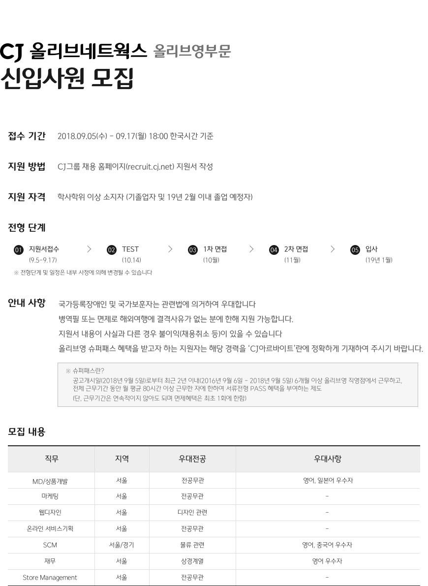 CJ 올리브네트웍스 올리브영부문 신입사원 모집